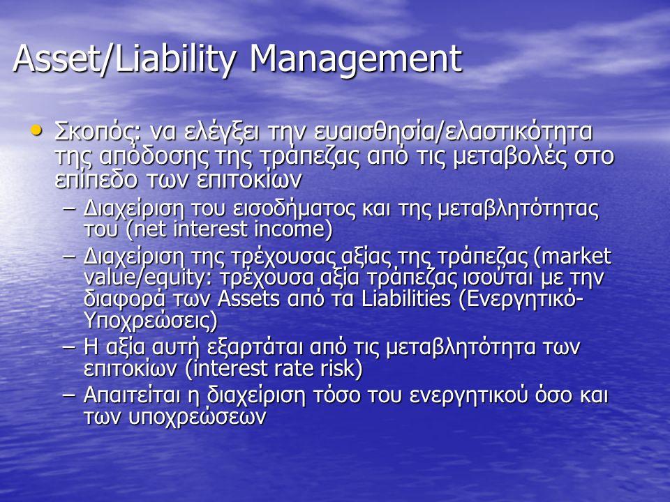 Asset/Liability Management • Σκοπός: να ελέγξει την ευαισθησία/ελαστικότητα της απόδοσης της τράπεζας από τις μεταβολές στο επίπεδο των επιτοκίων –Δια