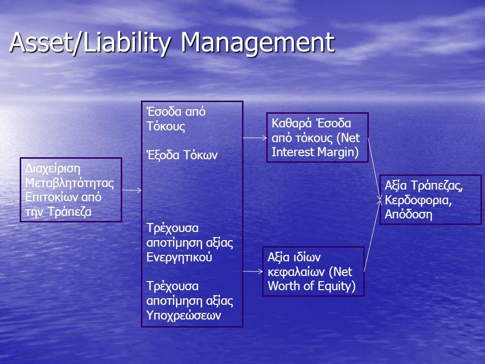 Asset/Liability Management • Παράγοντες που πρέπει να ληφθούν υπόψιν –Προβλέψεις επιπεδου επιτοκίων (Πολύ δύσκολο και γενικά ενώ πρέπει να γίνεται δεν πρέπει να βασίζεται ο οργανισμός σε αυτές τις προβλέψεις) –Αντιστάθμιση κινδύνου (Γενικά αντί εστίασης σε προβλέψεις μεταβολής επιτοκίων βαρύτητα πρέπει να δίνεται σε χρήση εργαλείων αντιστάθμισης κινδύνου-Hedging) –Ποιά είναι η σύνθεση του χαρτοφυλακίου ενεργητικού και υποχρεώσεων –Ποιός είναι το αποδεκτό επίπεδο ρίσκου που διατίθεται να αναλάβει η τράπεζα;