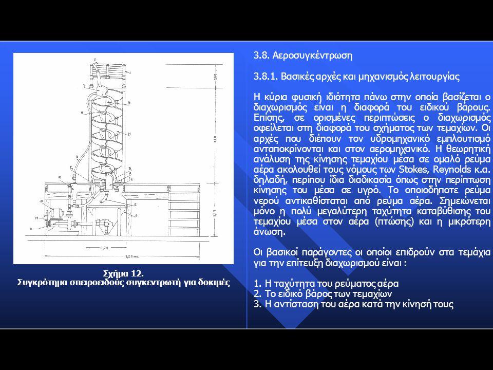 Σχήμα 12. Συγκρότημα σπειροειδούς συγκεντρωτή για δοκιμές 3.8. Αεροσυγκέντρωση 3.8.1. Βασικές αρχές και μηχανισμός λειτουργίας Η κύρια φυσική ιδιότητα
