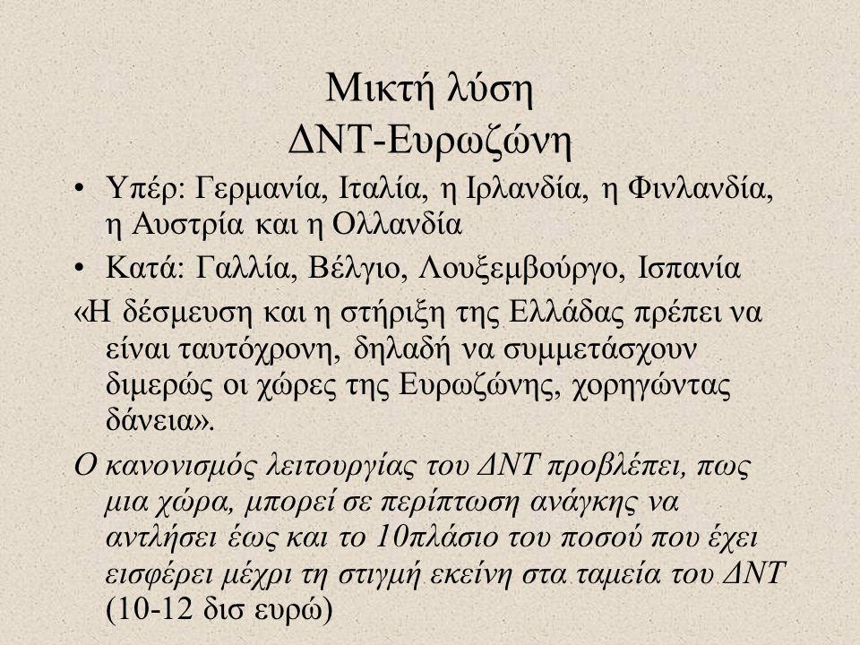 Μικτή λύση ΔΝΤ-Ευρωζώνη •Υπέρ: Γερμανία, Ιταλία, η Ιρλανδία, η Φινλανδία, η Αυστρία και η Ολλανδία •Κατά: Γαλλία, Βέλγιο, Λουξεμβούργο, Ισπανία «Η δέσμευση και η στήριξη της Ελλάδας πρέπει να είναι ταυτόχρονη, δηλαδή να συμμετάσχουν διμερώς οι χώρες της Ευρωζώνης, χορηγώντας δάνεια».