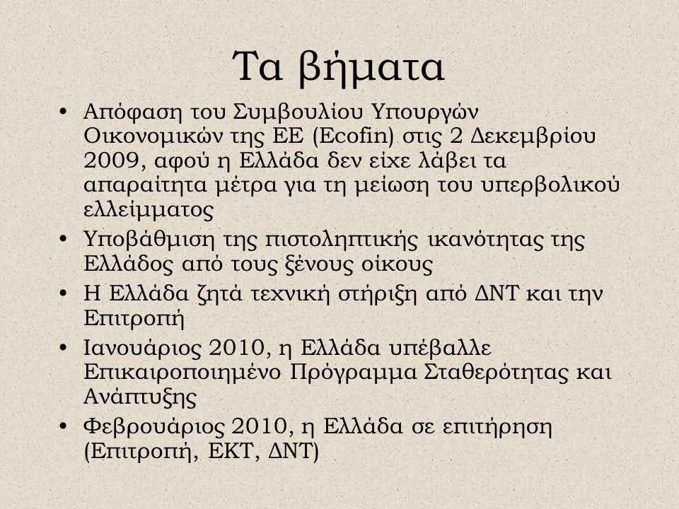 Τα βήματα •Απόφαση του Συμβουλίου Υπουργών Οικονομικών της ΕΕ (Ecofin) στις 2 Δεκεμβρίου 2009, αφού η Ελλάδα δεν είχε λάβει τα απαραίτητα μέτρα για τη μείωση του υπερβολικού ελλείμματος •Υποβάθμιση της πιστοληπτικής ικανότητας της Ελλάδος από τους ξένους οίκους •Η Ελλάδα ζητά τεχνική στήριξη από ΔΝΤ και την Επιτροπή •Ιανουάριος 2010, η Ελλάδα υπέβαλλε Επικαιροποιημένο Πρόγραμμα Σταθερότητας και Ανάπτυξης •Φεβρουάριος 2010, η Ελλάδα σε επιτήρηση (Επιτροπή, ΕΚΤ, ΔΝΤ)