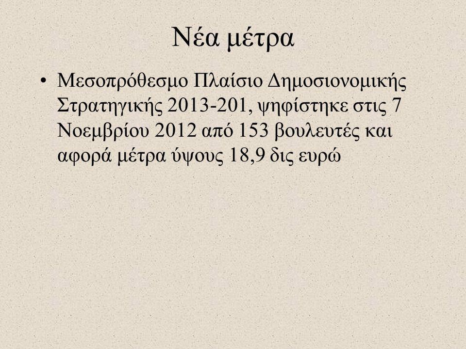 Νέα μέτρα •Μεσοπρόθεσμο Πλαίσιο Δημοσιονομικής Στρατηγικής 2013-201, ψηφίστηκε στις 7 Νοεμβρίου 2012 από 153 βουλευτές και αφορά μέτρα ύψους 18,9 δις ευρώ