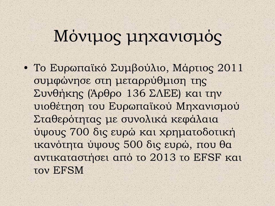 Μόνιμος μηχανισμός •Το Ευρωπαϊκό Συμβούλιο, Μάρτιος 2011 συμφώνησε στη μεταρρύθμιση της Συνθήκης (Άρθρο 136 ΣΛΕΕ) και την υιοθέτηση του Ευρωπαϊκού Μηχανισμού Σταθερότητας με συνολικά κεφάλαια ύψους 700 δις ευρώ και χρηματοδοτική ικανότητα ύψους 500 δις ευρώ, που θα αντικαταστήσει από το 2013 το EFSF και τον EFSM