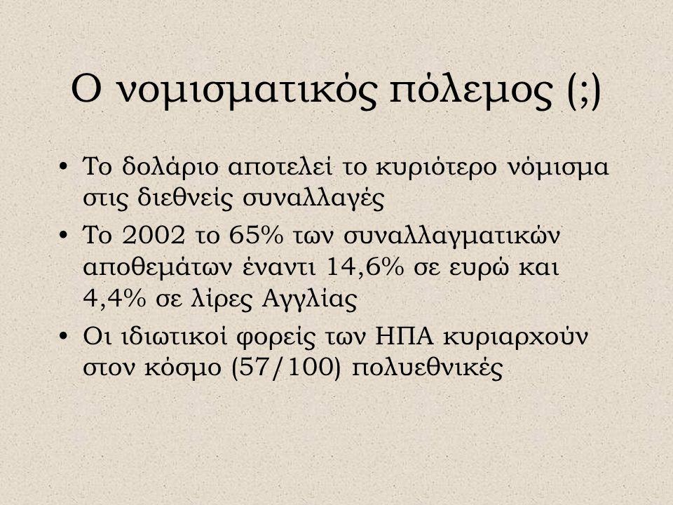 Ο νομισματικός πόλεμος (;) •Το δολάριο αποτελεί το κυριότερο νόμισμα στις διεθνείς συναλλαγές •Το 2002 το 65% των συναλλαγματικών αποθεμάτων έναντι 14,6% σε ευρώ και 4,4% σε λίρες Αγγλίας •Οι ιδιωτικοί φορείς των ΗΠΑ κυριαρχούν στον κόσμο (57/100) πολυεθνικές