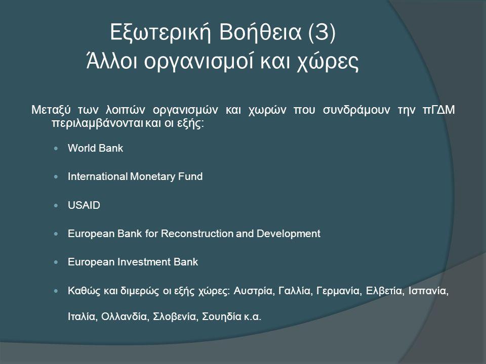 Εξωτερική Βοήθεια (3) Άλλοι οργανισμοί και χώρες Μεταξύ των λοιπών οργανισμών και χωρών που συνδράμουν την πΓΔΜ περιλαμβάνονται και οι εξής:  World Bank  International Monetary Fund  USAID  European Bank for Reconstruction and Development  European Investment Bank  Καθώς και διμερώς οι εξής χώρες: Αυστρία, Γαλλία, Γερμανία, Ελβετία, Ισπανία, Ιταλία, Ολλανδία, Σλοβενία, Σουηδία κ.α.