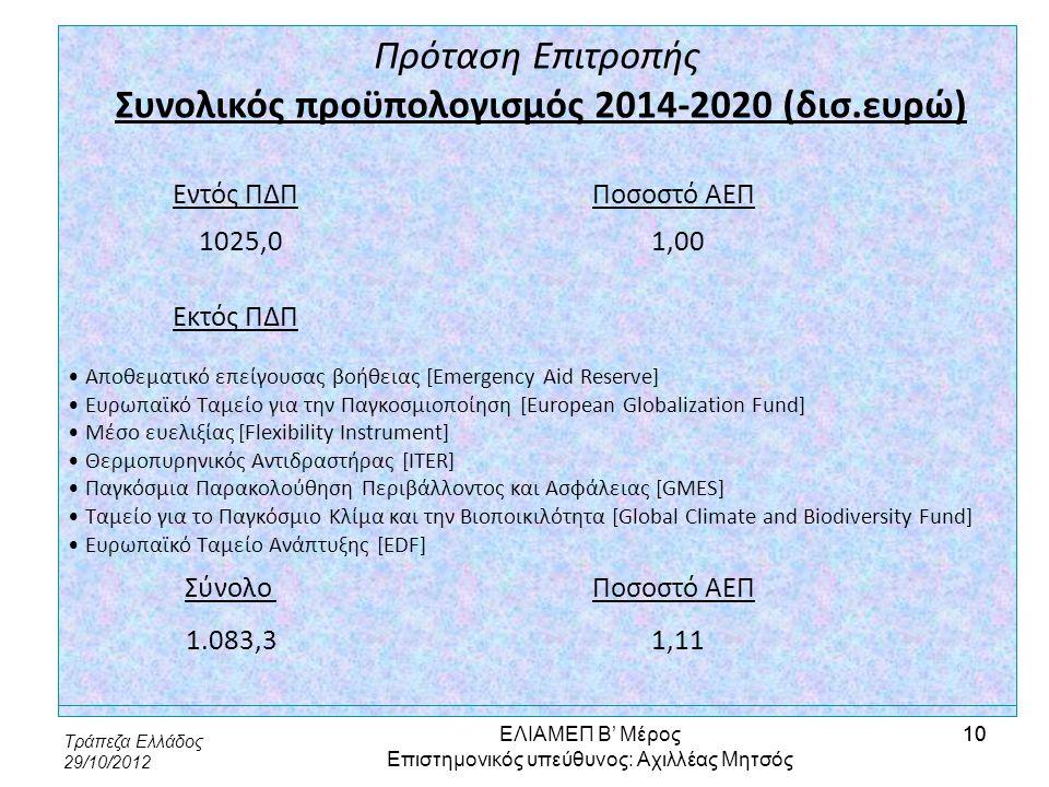 Τράπεζα Ελλάδος 29/10/2012 10 Πρόταση Επιτροπής Συνολικός προϋπολογισμός 2014-2020 (δισ.ευρώ) Εντός ΠΔΠΠοσοστό ΑΕΠ 1025,0 1,00 Εκτός ΠΔΠ • Αποθεματικό