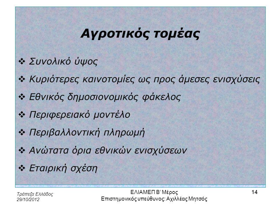 Τράπεζα Ελλάδος 29/10/2012 14 Αγροτικός τομέας  Συνολικό ύψος  Κυριότερες καινοτομίες ως προς άμεσες ενισχύσεις  Εθνικός δημοσιονομικός φάκελος  Π