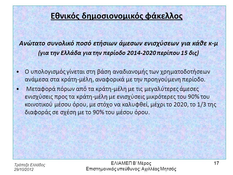 Τράπεζα Ελλάδος 29/10/2012 17 Εθνικός δημοσιονομικός φάκελλος Ανώτατο συνολικό ποσό ετήσιων άμεσων ενισχύσεων για κάθε κ-μ (για την Ελλάδα για την περ