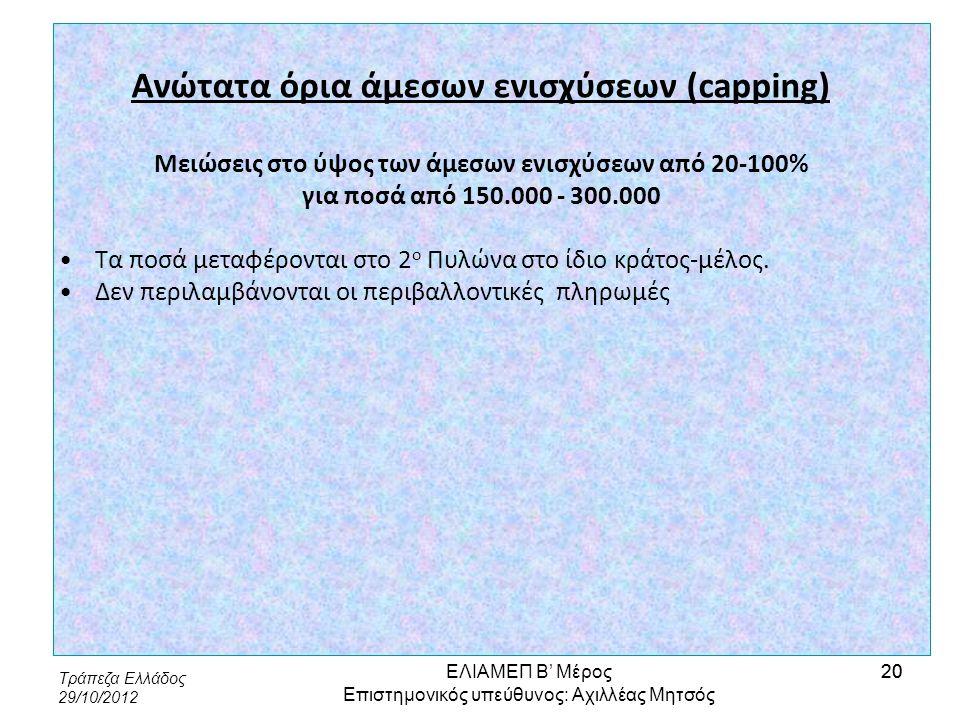 Τράπεζα Ελλάδος 29/10/2012 20 Ανώτατα όρια άμεσων ενισχύσεων (capping) Μειώσεις στο ύψος των άμεσων ενισχύσεων από 20-100% για ποσά από 150.000 - 300.
