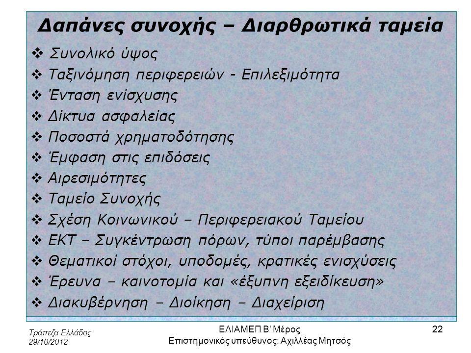 Τράπεζα Ελλάδος 29/10/2012 22 Δαπάνες συνοχής – Διαρθρωτικά ταμεία  Συνολικό ύψος  Ταξινόμηση περιφερειών - Επιλεξιμότητα  Ένταση ενίσχυσης  Δίκτυ