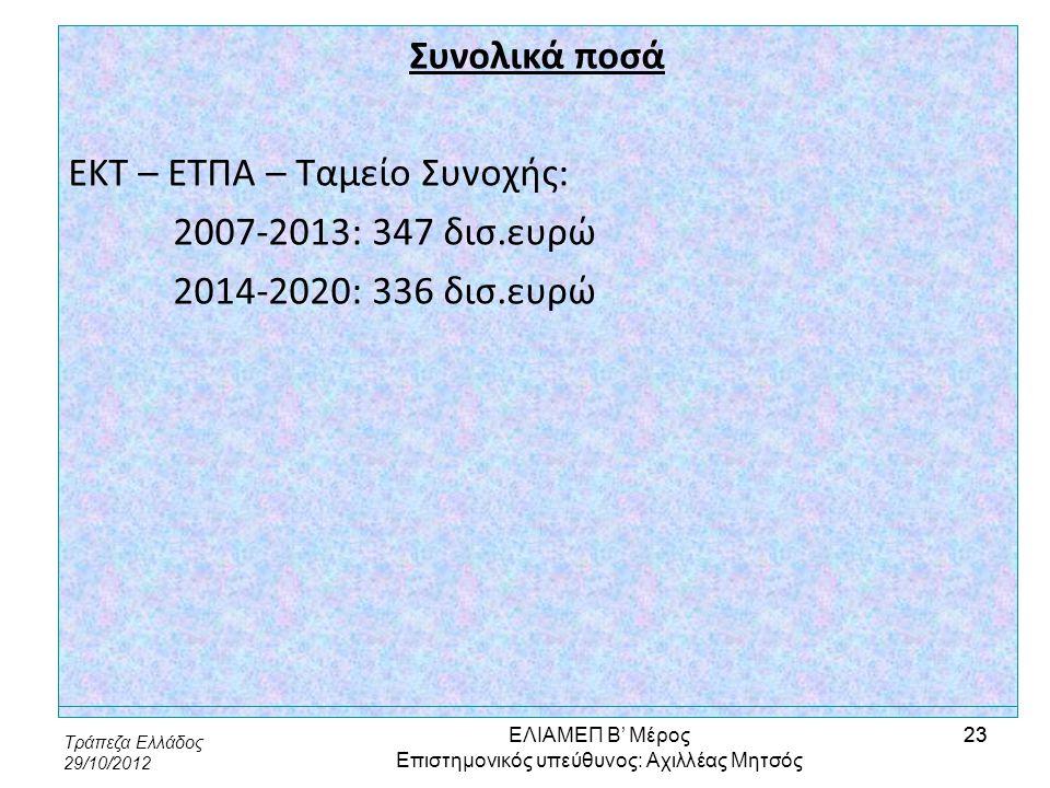 Τράπεζα Ελλάδος 29/10/2012 23 Συνολικά ποσά ΕΚΤ – ΕΤΠΑ – Ταμείο Συνοχής: 2007-2013: 347 δισ.ευρώ 2014-2020: 336 δισ.ευρώ ΕΛΙΑΜΕΠ Β' Μέρος Επιστημονικό