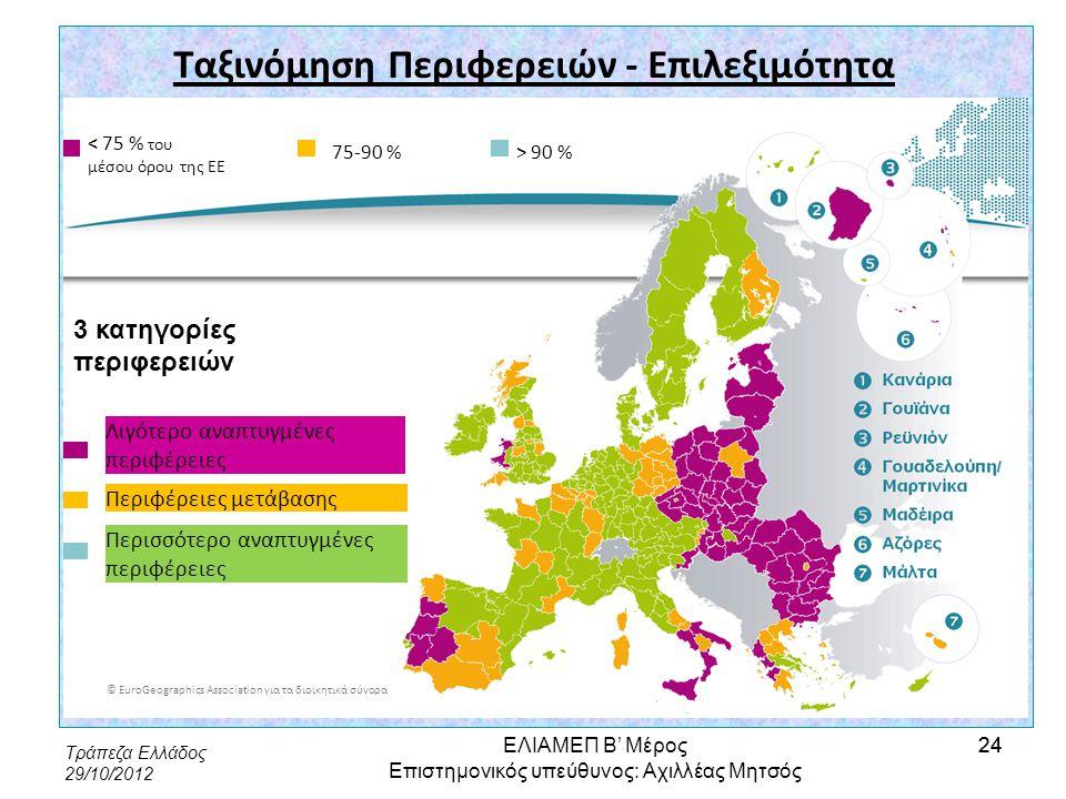 Τράπεζα Ελλάδος 29/10/2012 24 Ταξινόμηση Περιφερειών - Επιλεξιμότητα Λιγότερο αναπτυγμένες περιφέρειες Περιφέρειες μετάβασης Περισσότερο αναπτυγμένες
