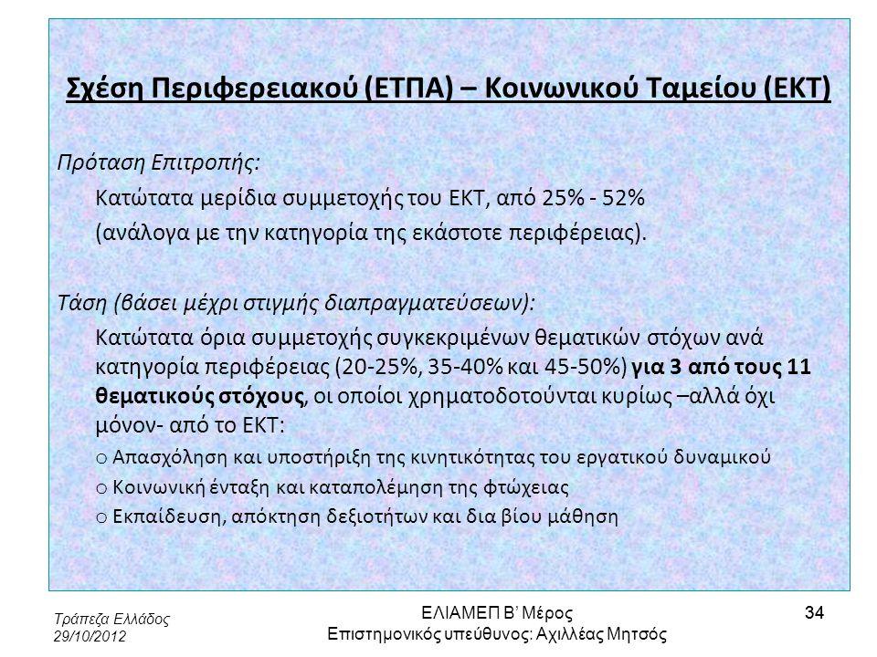 Τράπεζα Ελλάδος 29/10/2012 34 Σχέση Περιφερειακού (ΕΤΠΑ) – Κοινωνικού Ταμείου (ΕΚΤ) Πρόταση Επιτροπής: Κατώτατα μερίδια συμμετοχής του ΕΚΤ, από 25% -