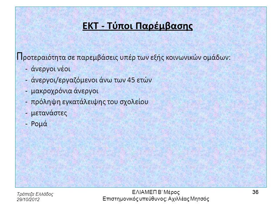 Τράπεζα Ελλάδος 29/10/2012 36 ΕΚΤ - Τύποι Παρέμβασης Π ροτεραιότητα σε παρεμβάσεις υπέρ των εξής κοινωνικών ομάδων: - άνεργοι νέοι - άνεργοι/εργαζόμεν