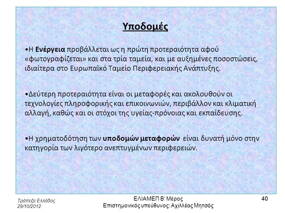 Τράπεζα Ελλάδος 29/10/2012 40 Υποδομές •Η Ενέργεια προβάλλεται ως η πρώτη προτεραιότητα αφού «φωτογραφίζεται» και στα τρία ταμεία, και με αυξημένες πο