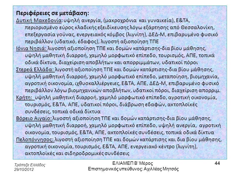 Τράπεζα Ελλάδος 29/10/2012 44 Περιφέρειες σε μετάβαση: Δυτική Μακεδονία: υψηλή ανεργία, (μακροχρόνια και γυναικεία), Ε&ΤΑ, περιορισμένο εύρος κλαδικής