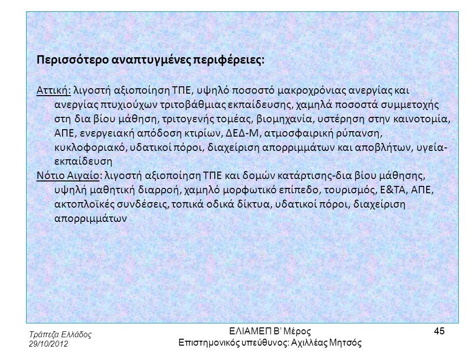 Τράπεζα Ελλάδος 29/10/2012 45 Περισσότερο αναπτυγμένες περιφέρειες: Αττική: λιγοστή αξιοποίηση ΤΠΕ, υψηλό ποσοστό μακροχρόνιας ανεργίας και ανεργίας π