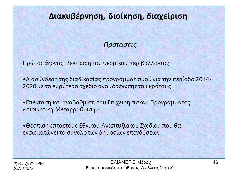 Τράπεζα Ελλάδος 29/10/2012 46 Διακυβέρνηση, διοίκηση, διαχείριση Προτάσεις Πρώτος άξονας: Βελτίωση του θεσμικού περιβάλλοντος •Διασύνδεση της διαδικασ