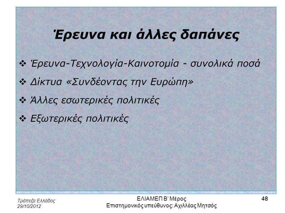 Τράπεζα Ελλάδος 29/10/2012 48 Έρευνα και άλλες δαπάνες  Έρευνα-Τεχνολογία-Καινοτομία - συνολικά ποσά  Δίκτυα «Συνδέοντας την Ευρώπη»  Άλλες εσωτερι