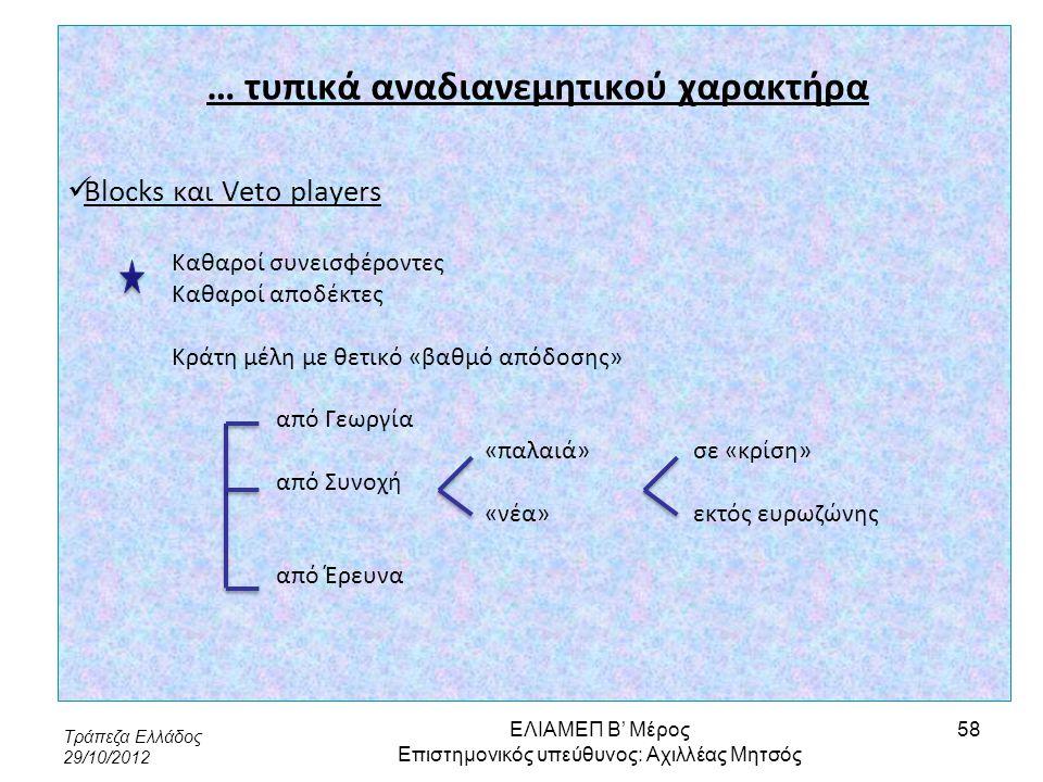 … τυπικά αναδιανεμητικού χαρακτήρα  Blocks και Veto players Καθαροί συνεισφέροντες Καθαροί αποδέκτες Κράτη μέλη με θετικό «βαθμό απόδοσης» από Γεωργί