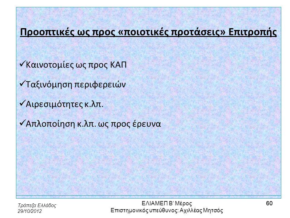 Τράπεζα Ελλάδος 29/10/2012 60 Προοπτικές ως προς «ποιοτικές προτάσεις» Επιτροπής  Καινοτομίες ως προς ΚΑΠ  Ταξινόμηση περιφερειών  Αιρεσιμότητες κ.