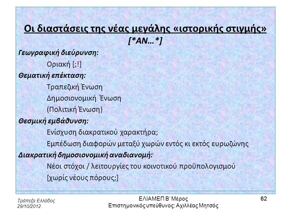Τράπεζα Ελλάδος 29/10/2012 62 Οι διαστάσεις της νέας μεγάλης «ιστορικής στιγμής» [*ΑΝ…*] Γεωγραφική διεύρυνση: Οριακή [;!] Θεματική επέκταση: Τραπεζικ