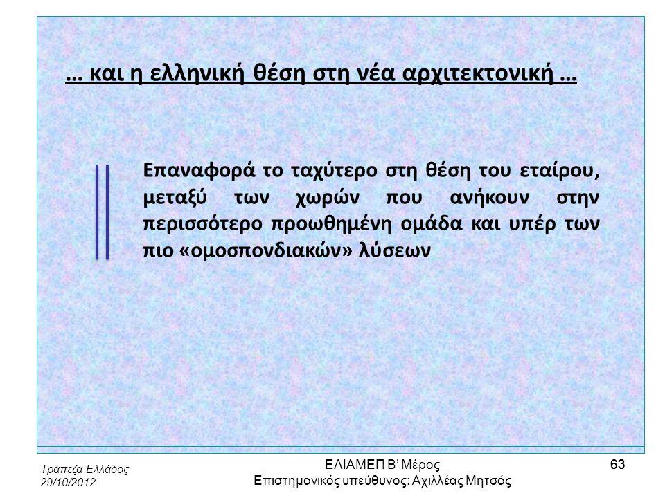 Τράπεζα Ελλάδος 29/10/2012 63 … και η ελληνική θέση στη νέα αρχιτεκτονική … Επαναφορά το ταχύτερο στη θέση του εταίρου, μεταξύ των χωρών που ανήκουν σ
