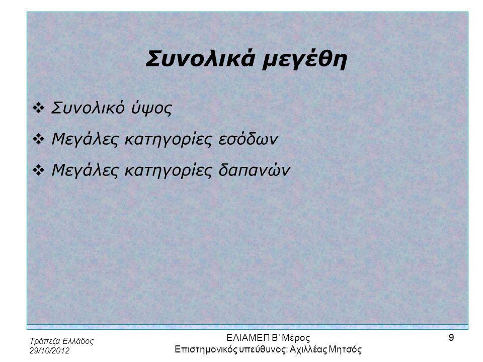 Τράπεζα Ελλάδος 29/10/2012 9 Συνολικά μεγέθη  Συνολικό ύψος  Μεγάλες κατηγορίες εσόδων  Μεγάλες κατηγορίες δαπανών ΕΛΙΑΜΕΠ Β' Μέρος Επιστημονικός υ