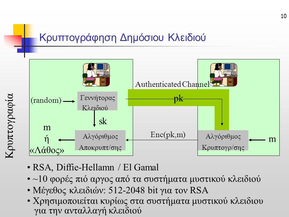 10 Γεννήτορας Κλειδιού sk Αλγόριθμος Αποκρυπτ/σης m ή «Λάθος» Αλγόριθμος Κρυπτογρ/σης Authenticated Channel m Enc(pk,m) (random) pk • RSA, Diffie-Hellamn / El Gamal • ~10 φορές πιό αργος από τα συστήματα μυστικού κλειδιού • Μέγεθος κλειδιών: 512-2048 bit για τον RSA • Χρησιμοποιείται κυρίως στα συστήματα μυστικού κλειδιου για την ανταλλαγή κλειδιού Κρυπτογραφία Κρυπτογράφηση Δημόσιου Κλειδιού