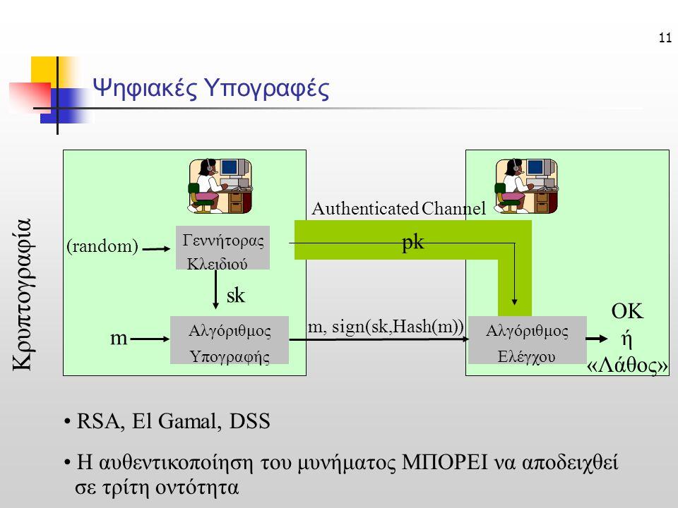 11 Γεννήτορας Κλειδιού sk Αλγόριθμος Υπογραφής m Αλγόριθμος Ελέγχου Authenticated Channel m, sign(sk,Hash(m)) (random) pk • RSA, El Gamal, DSS • Η αυθεντικοποίηση του μυνήματος ΜΠΟΡΕΙ να αποδειχθεί σε τρίτη οντότητα OK ή «Λάθος» Κρυπτογραφία Ψηφιακές Υπογραφές