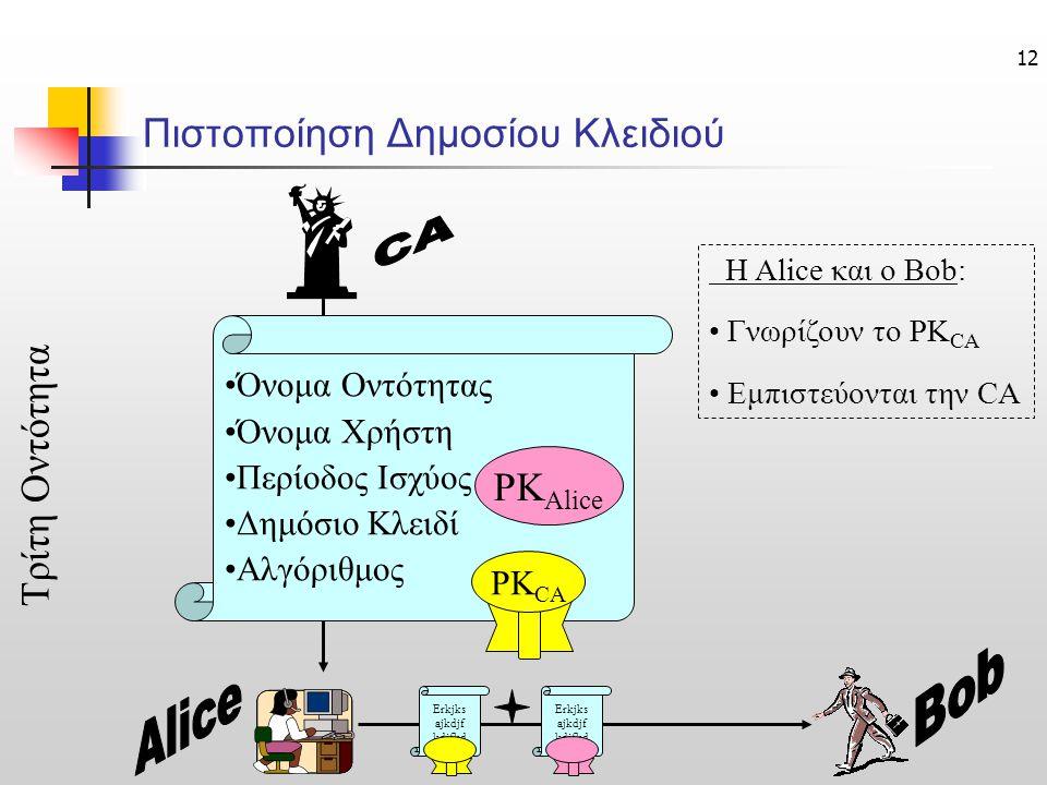 12 Πιστοποίηση Δημοσίου Κλειδιού •Όνομα Οντότητας •Όνομα Χρήστη •Περίοδος Ισχύος •Δημόσιο Κλειδί •Αλγόριθμος PK CA PK Alice Erkjks ajkdjf kdjfkd Erkjks ajkdjf kdjfkd Η Alice και ο Bob: • Γνωρίζουν το PK CA • Εμπιστεύονται την CA Τρίτη Οντότητα