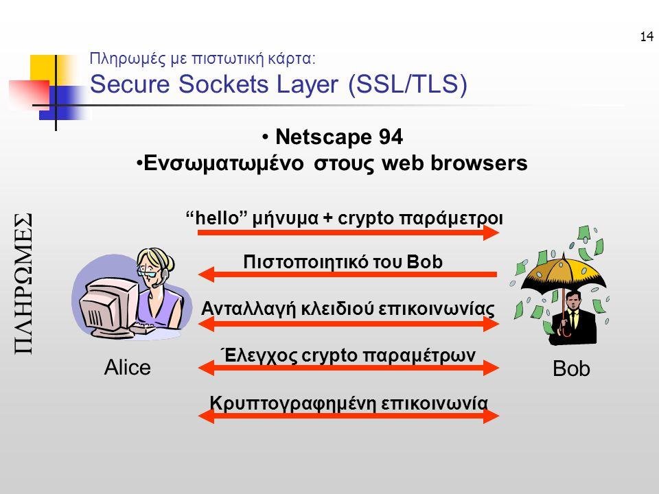 """14 Πληρωμές με πιστωτική κάρτα: Secure Sockets Layer (SSL/TLS) ΠΛΗΡΩΜΕΣ """"hello"""" μήνυμα + crypto παράμετροι Alice Bob Πιστοποιητικό του Bob Ανταλλαγή κ"""