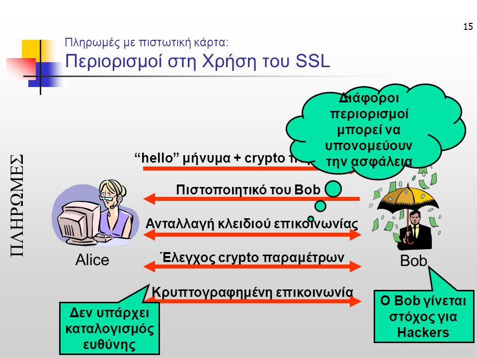 15 Πληρωμές με πιστωτική κάρτα: Περιορισμοί στη Χρήση του SSL hello μήνυμα + crypto παράμετροι Alice Bob Πιστοποιητικό του Bob Ανταλλαγή κλειδιού επικοινωνίας Έλεγχος crypto παραμέτρων Κρυπτογραφημένη επικοινωνία ΠΛΗΡΩΜΕΣ Διάφοροι περιορισμοί μπορεί να υπονομεύουν την ασφάλεια Δεν υπάρχει καταλογισμός ευθύνης Ο Bob γίνεται στόχος για Hackers