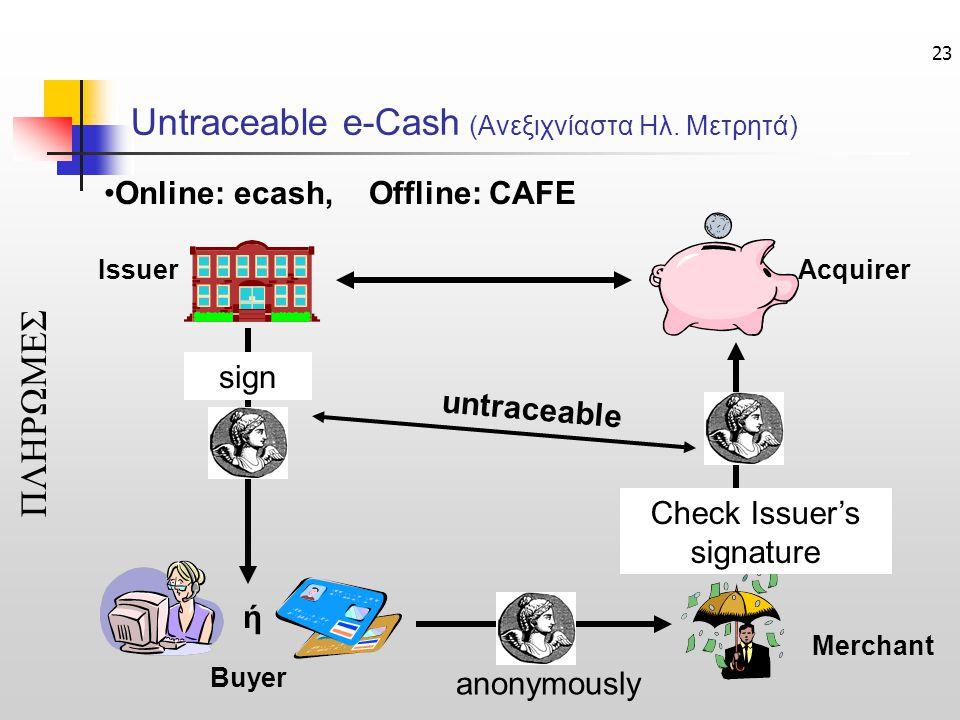 23 Untraceable e-Cash (Ανεξιχνίαστα Ηλ.