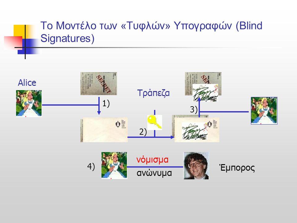 Το Μοντέλο των «Τυφλών» Υπογραφών (Blind Signatures) 1) 2) 3) ανώνυμα νόμισμα 4) Τράπεζα Alice Έμπορος