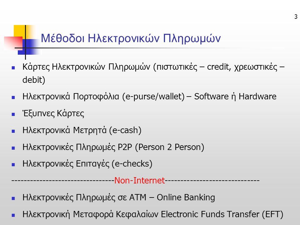 3 Μέθοδοι Ηλεκτρονικών Πληρωμών  Κάρτες Ηλεκτρονικών Πληρωμών (πιστωτικές – credit, χρεωστικές – debit)  Ηλεκτρονικά Πορτοφόλια (e-purse/wallet) – Software ή Hardware  Έξυπνες Κάρτες  Ηλεκτρονικά Μετρητά (e-cash)  Ηλεκτρονικές Πληρωμές P2P (Person 2 Person)  Ηλεκτρονικές Επιταγές (e-checks) ---------------------------------Non-Internet------------------------------  Ηλεκτρονικές Πληρωμές σε ATM – Online Banking  Ηλεκτρονική Μεταφορά Κεφαλαίων Electronic Funds Transfer (EFT)
