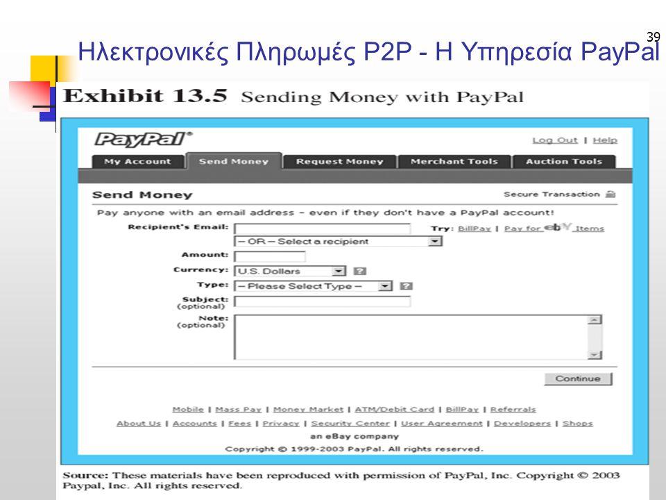 39 Ηλεκτρονικές Πληρωμές P2P - Η Υπηρεσία PayPal