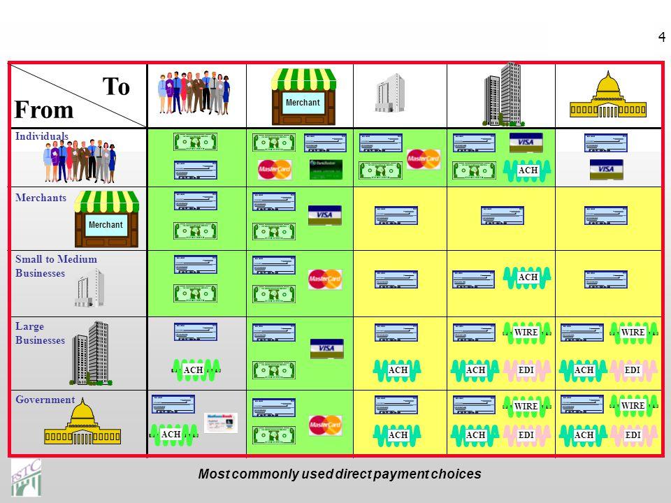 35 Μπλοκ Ηλεκτρονικών Επιταγών (παράδειγμα)