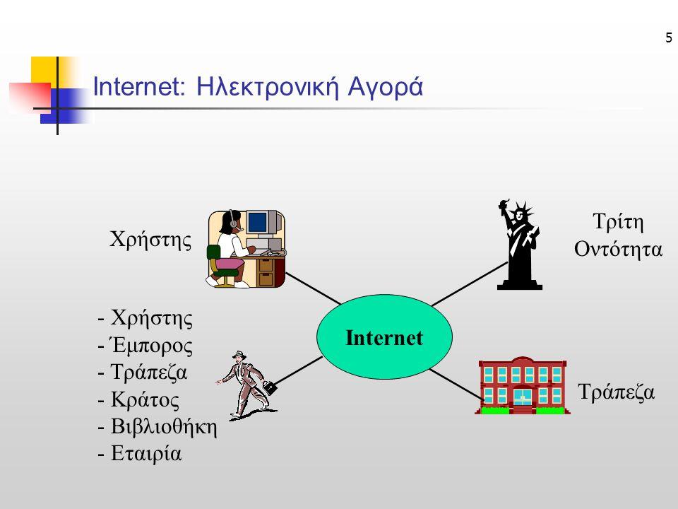 5 Internet: Ηλεκτρονική Αγορά Χρήστης - Χρήστης - Έμπορος - Τράπεζα - Κράτος - Βιβλιοθήκη - Εταιρία Τρίτη Οντότητα Τράπεζα Internet