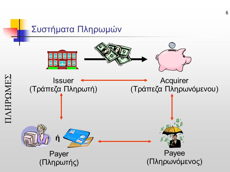 6 Συστήματα Πληρωμών Issuer (Τράπεζα Πληρωτή) Acquirer (Τράπεζα Πληρωνόμενου) Payer (Πληρωτής) Payee (Πληρωνόμενος) ΠΛΗΡΩΜΕΣ ή