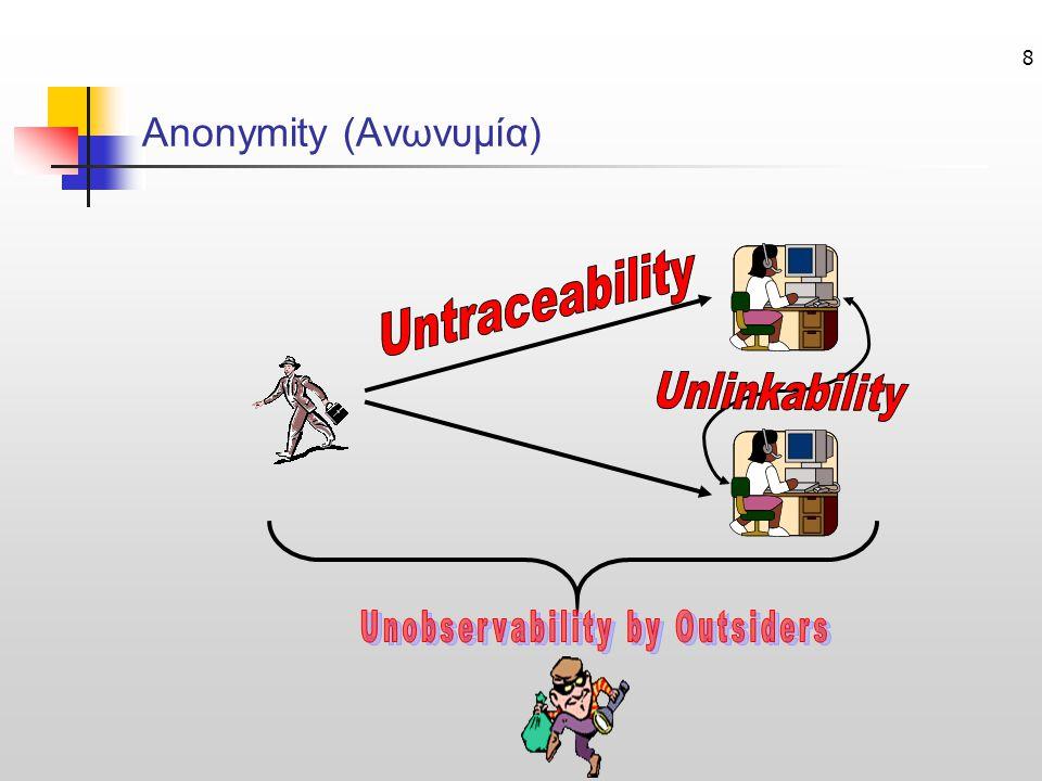 29 Γιατί Έξυπνες Κάρτες;  Δύσκολο να πλαστογραφηθούν  «Ισχυρή» Αυθεντικοποίηση (PIN + φυσική κατοχή)  Πολλές εφαρμογές σε μία κάρτα  Εκτέλεση κρυπτογραφικών πράξεων μέσα στην κάρτα  Εύκολα μεταφέρσιμες http://www.misp.org
