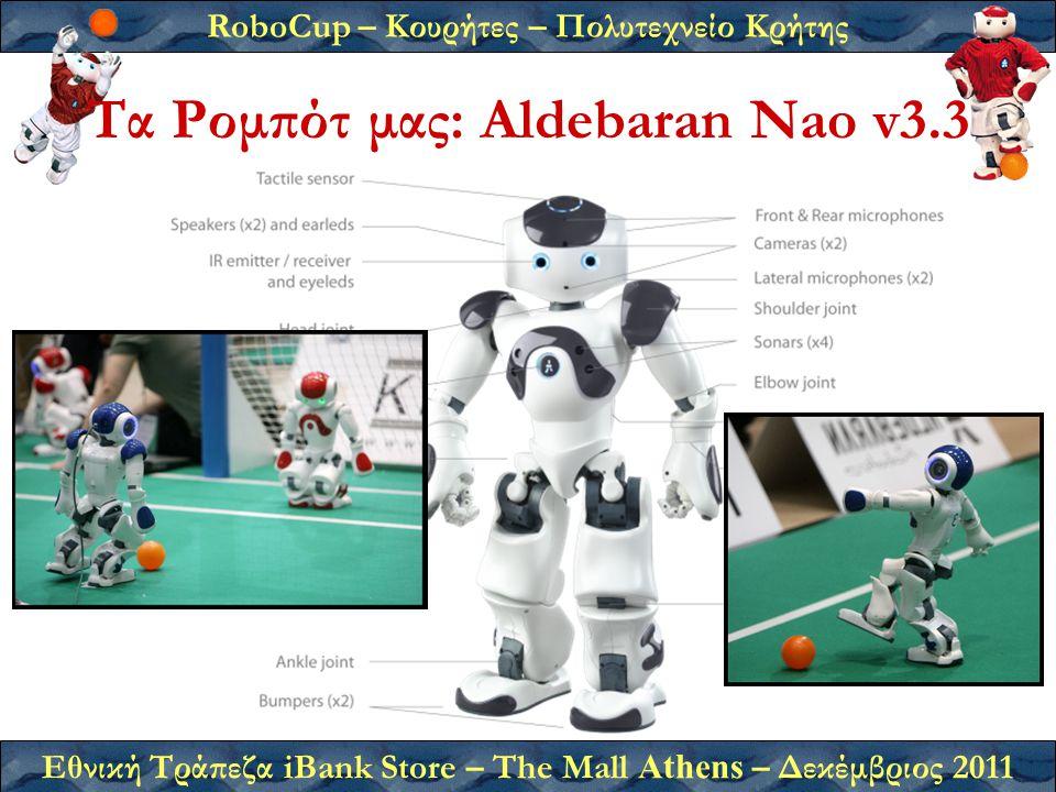 RoboCup – Κουρήτες – Πολυτεχνείο Κρήτης Εθνική Τράπεζα iBank Store – The Mall Athens – Δεκέμβριος 2011 Τα Ρομπότ μας: Aldebaran Nao v3.3