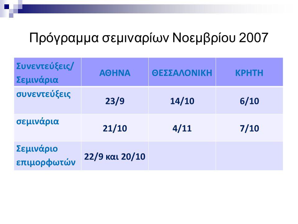 Πρόγραμμα σεμιναρίων Νοεμβρίου 2007 Συνεντεύξεις/ Σεμινάρια ΑΘΗΝΑΘΕΣΣΑΛΟΝΙΚΗΚΡΗΤΗ συνεντεύξεις 23/914/106/10 σεμινάρια 21/104/117/10 Σεμινάριο επιμορφωτών 22/9 και 20/10