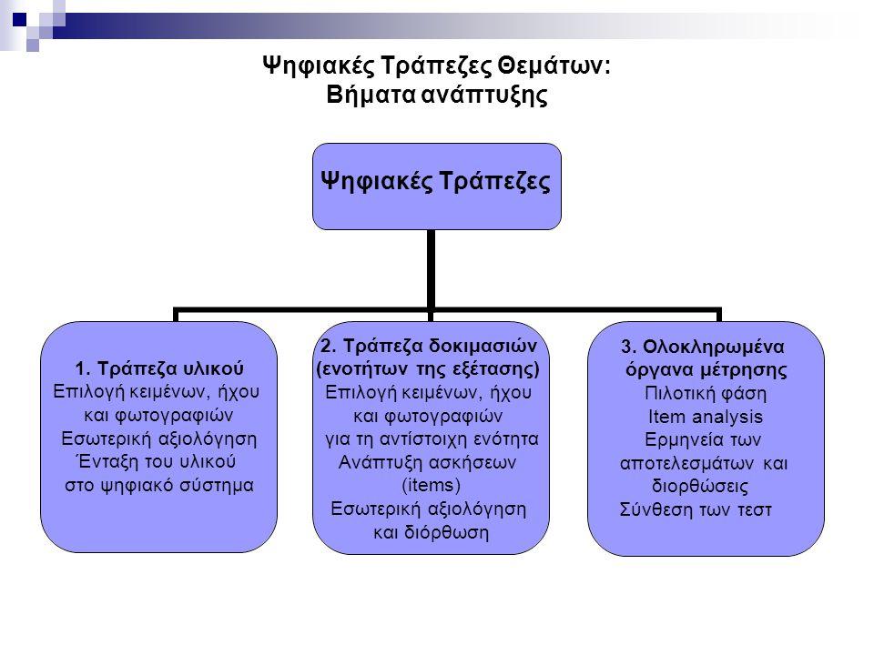 Ψηφιακές Τράπεζες Θεμάτων: Βήματα ανάπτυξης Ψηφιακές Τράπεζες 1. Τράπεζα υλικού Επιλογή κειμένων, ήχου και φωτογραφιών Εσωτερική αξιολόγηση Ένταξη του