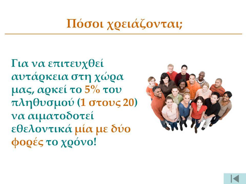 Πόσοι χρειάζονται; Για να επιτευχθεί αυτάρκεια στη χώρα μας, αρκεί το 5% του πληθυσμού (1 στους 20) να αιματοδοτεί εθελοντικά μία με δύο φορές το χρόνο!