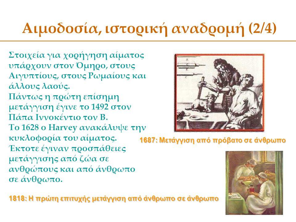 Αιμοδοσία, ιστορική αναδρομή (2/4) Στοιχεία για χορήγηση αίματος υπάρχουν στον Όμηρο, στους Αιγυπτίους, στους Ρωμαίους και άλλους λαούς. Πάντως η πρώτ
