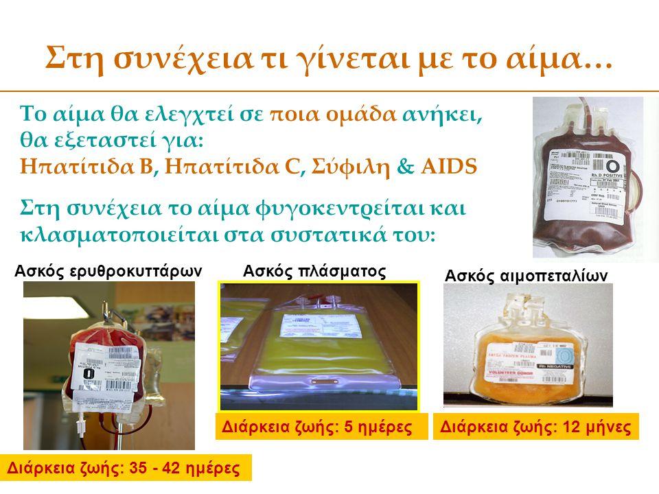 Στη συνέχεια τι γίνεται με το αίμα… Το αίμα θα ελεγχτεί σε ποια ομάδα ανήκει, θα εξεταστεί για: Ηπατίτιδα Β, Ηπατίτιδα C, Σύφιλη & AIDS Στη συνέχεια το αίμα φυγοκεντρείται και κλασματοποιείται στα συστατικά του: Διάρκεια ζωής: 35 - 42 ημέρες Διάρκεια ζωής: 5 ημέρεςΔιάρκεια ζωής: 12 μήνες Ασκός ερυθροκυττάρωνΑσκός πλάσματος Ασκός αιμοπεταλίων