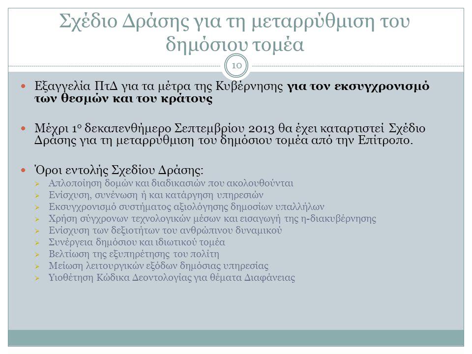 Σχέδιο Δράσης για τη μεταρρύθμιση του δημόσιου τομέα 10  Εξαγγελία ΠτΔ για τα μέτρα της Κυβέρνησης για τον εκσυγχρονισμό των θεσμών και του κράτους  Μέχρι 1 ο δεκαπενθήμερο Σεπτεμβρίου 2013 θα έχει καταρτιστεί Σχέδιο Δράσης για τη μεταρρύθμιση του δημόσιου τομέα από την Επίτροπο.