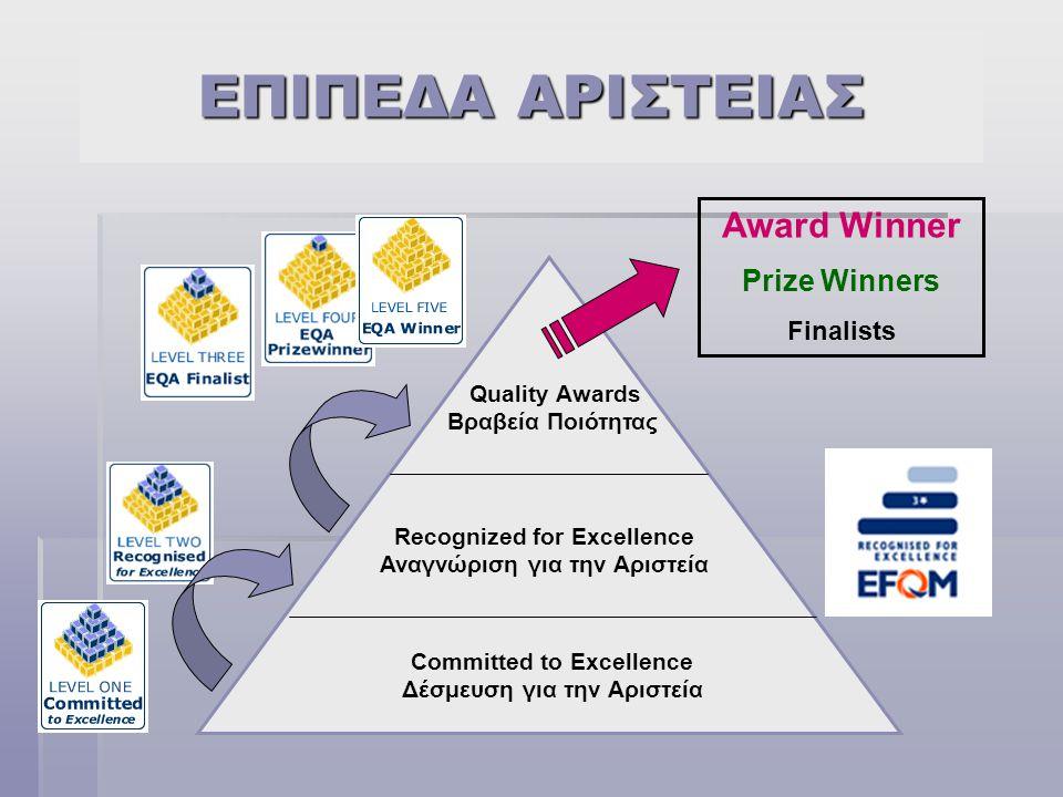 ΕΠΙΠΕΔΑ ΑΡΙΣΤΕΙΑΣ Committed to Excellence Δέσμευση για την Αριστεία Recognized for Excellence Αναγνώριση για την Αριστεία Quality Awards Βραβεία Ποιότ