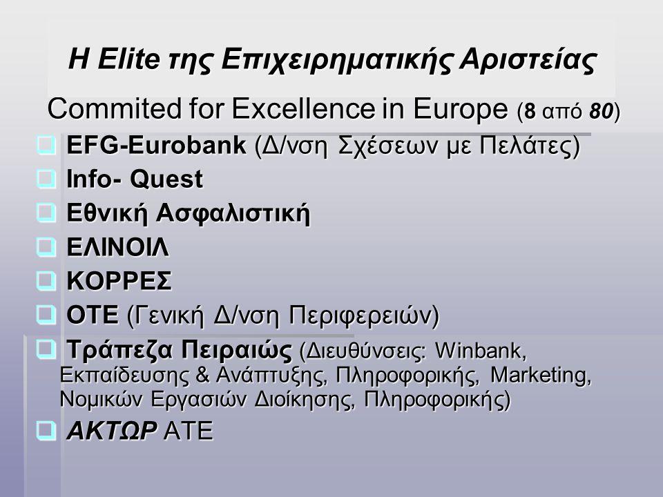 Commited for Excellence in Europe (8 από 80)  EFG-Eurobank (Δ/νση Σχέσεων με Πελάτες)  Info- Quest  Εθνική Ασφαλιστική  ΕΛΙΝΟΙΛ  ΚΟΡΡΕΣ  ΟΤΕ (Γε